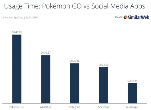 Fonte immagine: The Antimedia